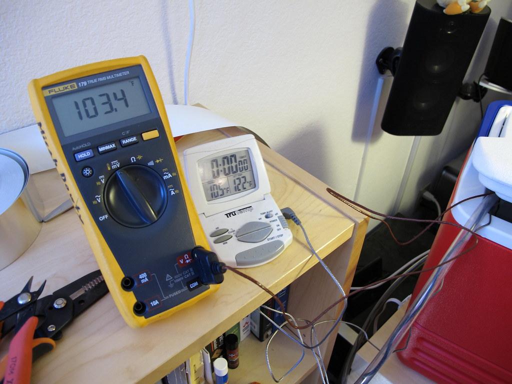 Our Calibration Services